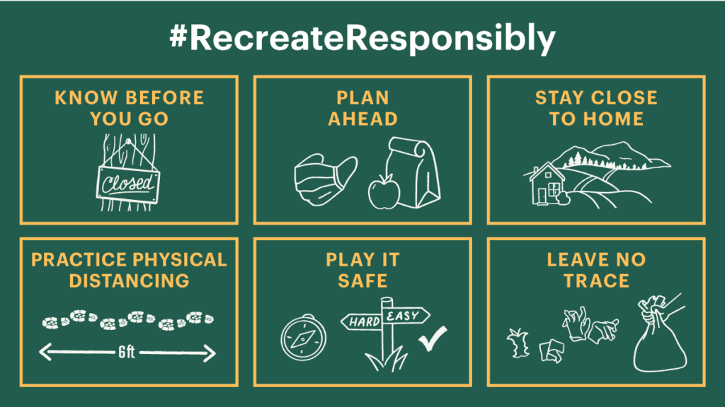 Recreate Responsibly Simple Graphics