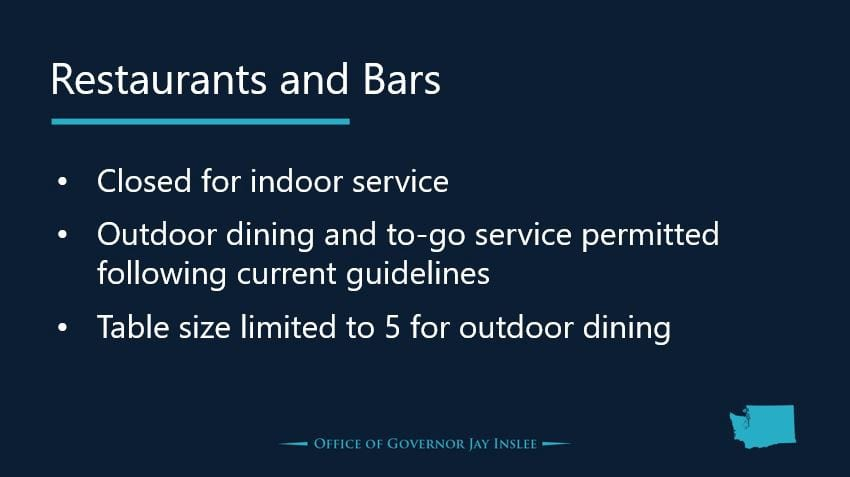 Restaurant And Bars Washington Update Nov 15 2020